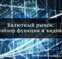 Международный рынок валют
