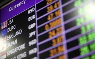 Рыночный курс обмена валюты это