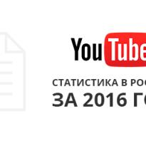 Рейтинг каналов youtube топ 500