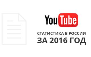 Топ 1000 каналов youtube
