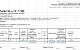 Бухгалтерский учет автомобилей в организации