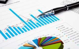 Инструменты исследования рынка