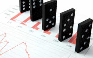 Организация управления риском на предприятии