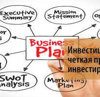 План инвест проекта