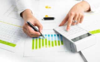 Рентабельность реализации продукции формула расчета