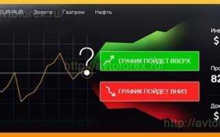 Как торговать бинарными опциями