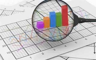 Оценка конъюнктуры рынка на примере