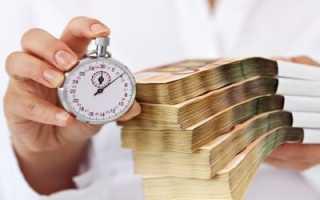 Порядок погашения задолженности по кредиту