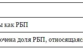97 счет бухгалтерского учета это