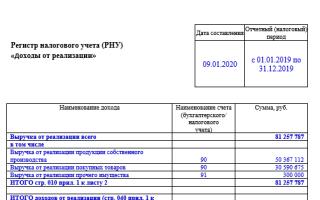Формирование регистров налогового учета