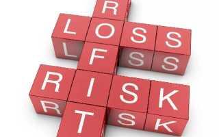 Валютный риск и методы его регулирования