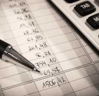 Бухучет продажи основных средств проводки