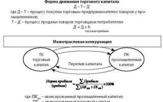 Что такое торговый капитал