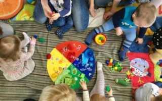 Бизнес в сфере услуг для детей