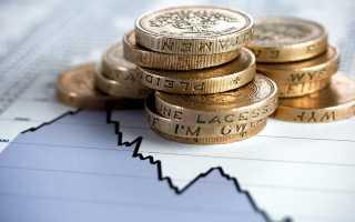 Оценка стоимости капитала