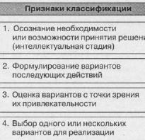 Этапы анализа логистической системы