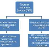 Источники анализа и движения основных фондов
