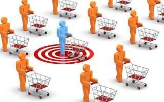 Поведение товаров на рынке