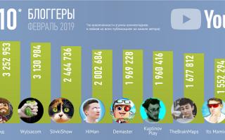 Самые популярные блоггеры в россии youtube