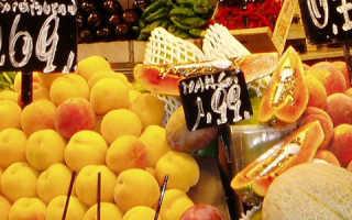 Концепция продуктового рынка
