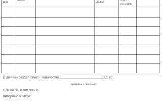 Срок хранения первичных учетных документов