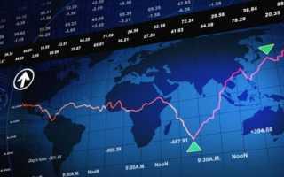 Регулирование рынка кратко