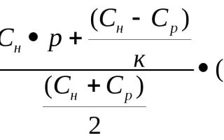Стоимость основных источников капитала